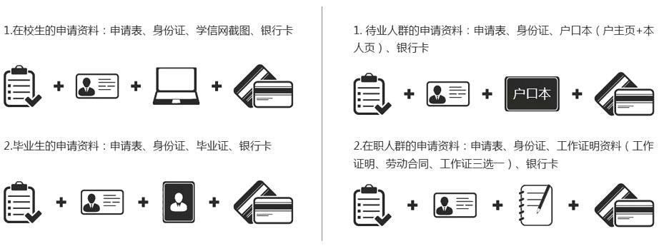 助学贷款4.jpg