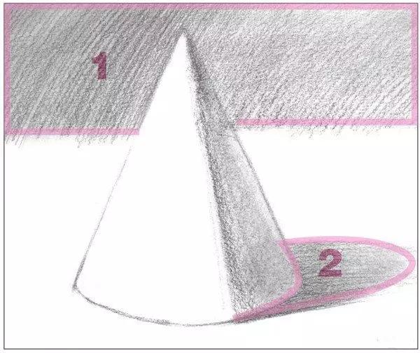 素描入门之素描圆锥体的画法教程